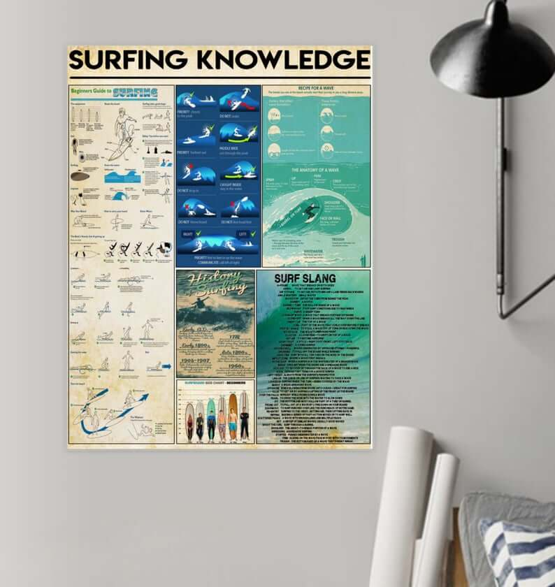 Hawaii Surfing Gifts featured by top Hawaii blog, Hawaii Travel with Kids: Surfing Knowledge Poster Surfing Wall Art Home Decor No image 0